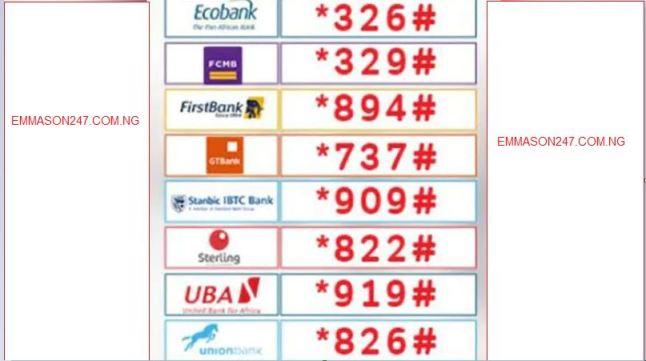 all nigeria banks transfer code-all banks transfer codes